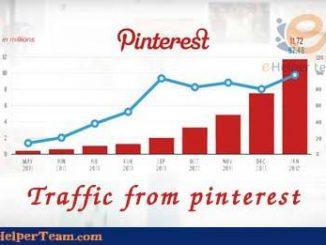 traffic from pinterest