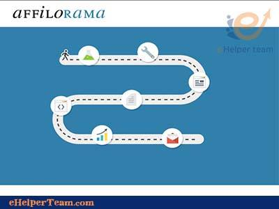 Affilorama Affiliate Marketing