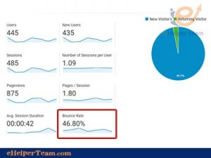 bounce rate-Google Analytics
