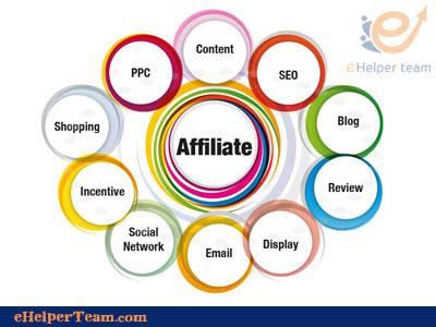 types of affiliates
