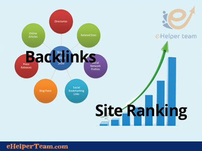 Photo of How to build high quality backlinks in 2018