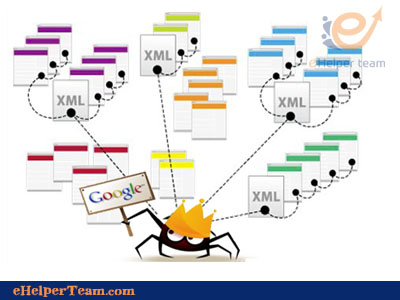 Photo of Optimizing websites for crawling search engines