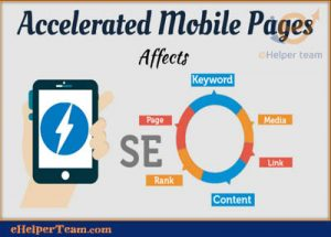 Accelerated Mobile Pages (MAP) Affects