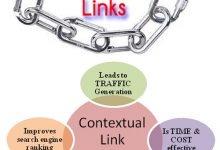 Photo of A guide of a Contextual Link for beginners