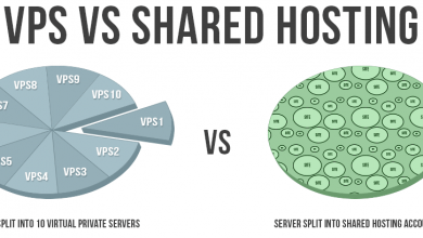 VPS hosting Vs shared hosting