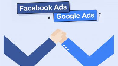 Photo of Google AdWords vs facebook advertising – Choose now