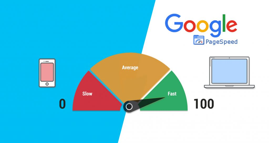 Google determine page speed