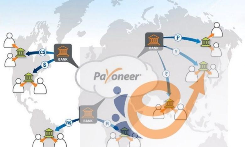 payoneer bank
